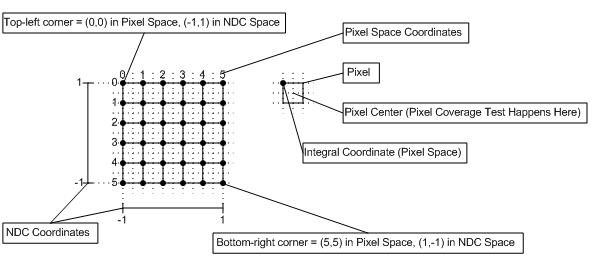 d3d10-coordspix10.png