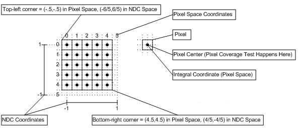 d3d10-coordspix9.png